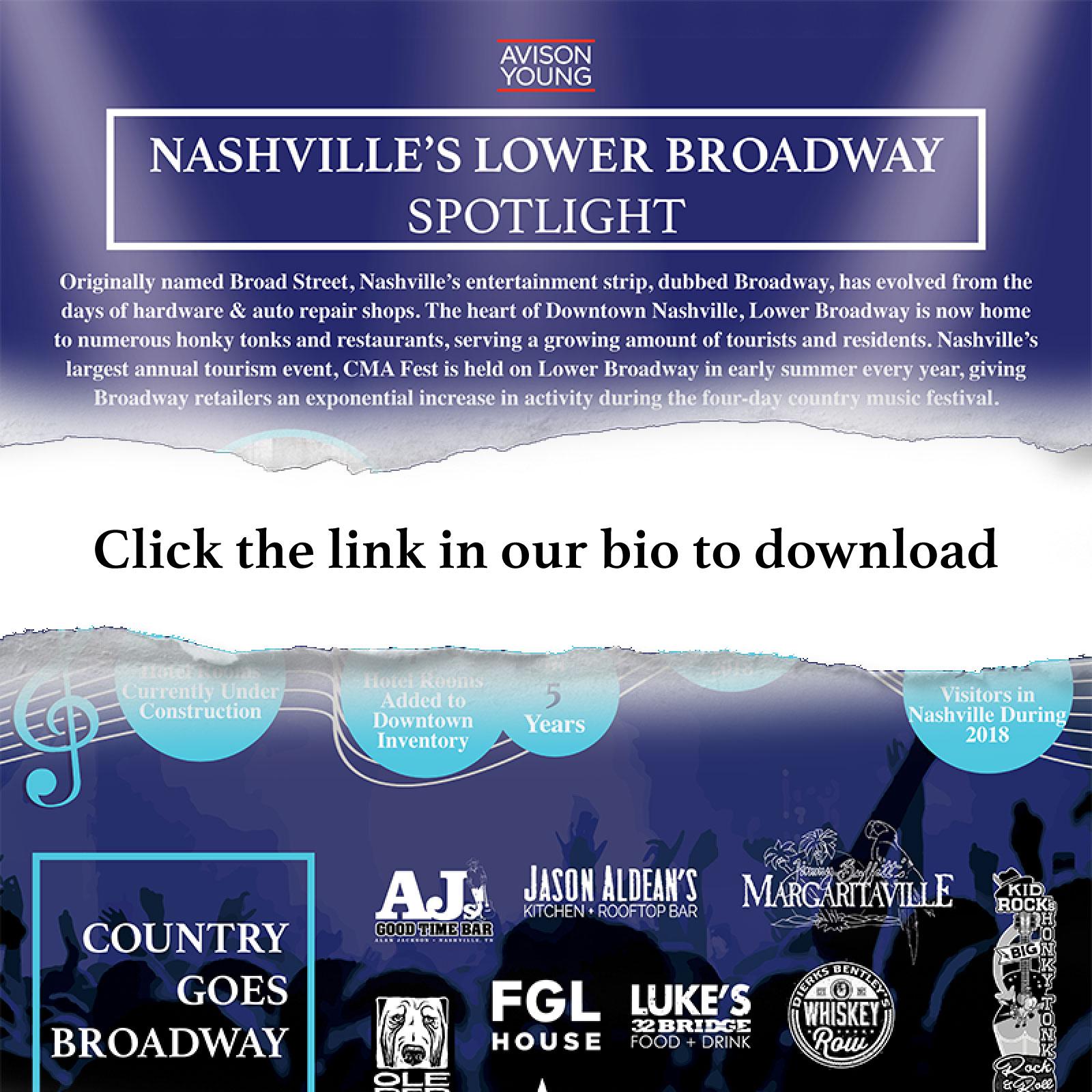 Apartments In Nashville Tn Under 1000: Nashville TN Office